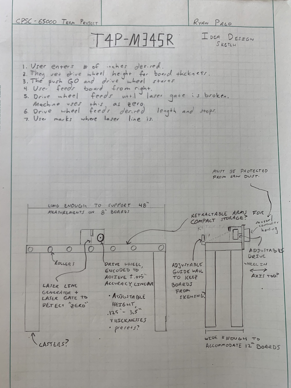 My initial design sketch showing my first thoughts for requirements.